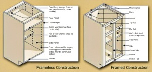 diagram of framed vs frameless cabinets